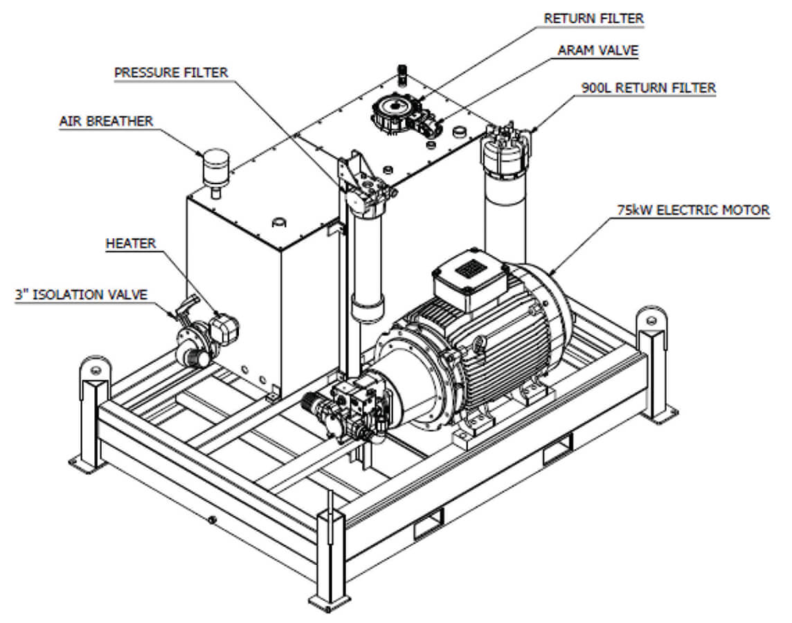 hydrastore